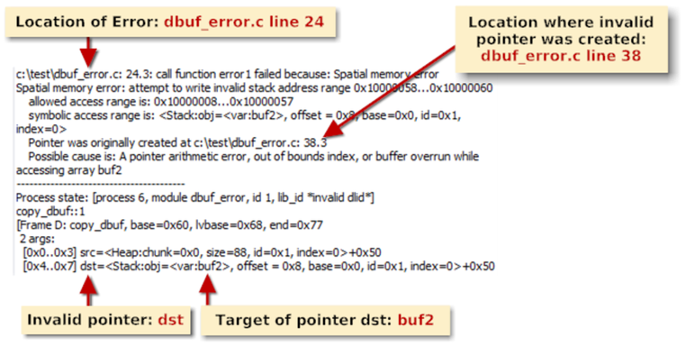 Finding Bugs In C Code Finding And Fixing Runtime Errors
